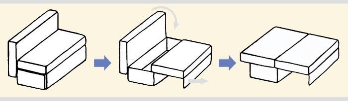 механизм трансформации еврокнижка механизм трансформации дивана