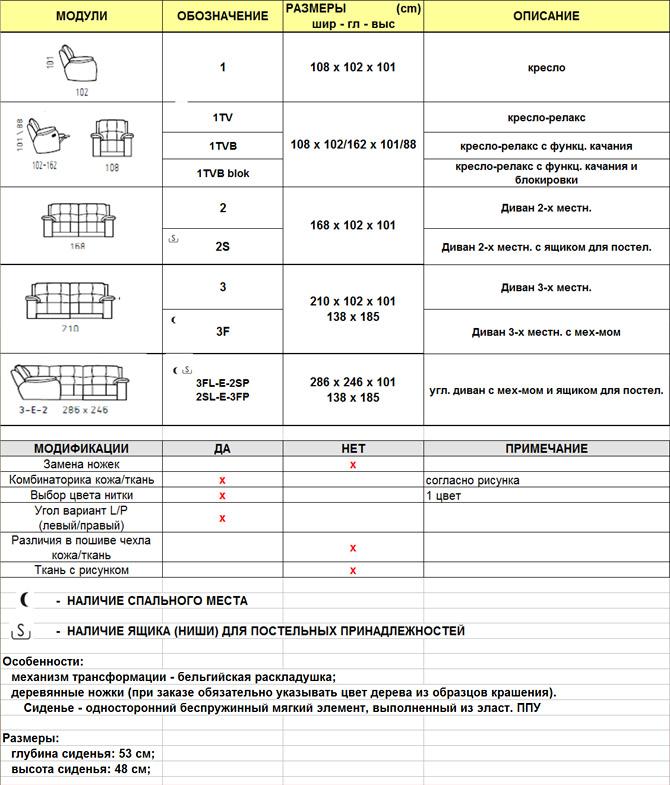 Варианты исполнения мягкой мебели Ре-Лакс
