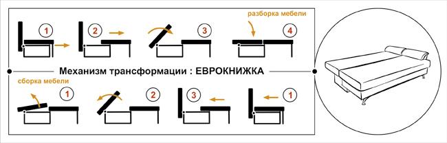 Как сделать диван кровать своими руками чертежи